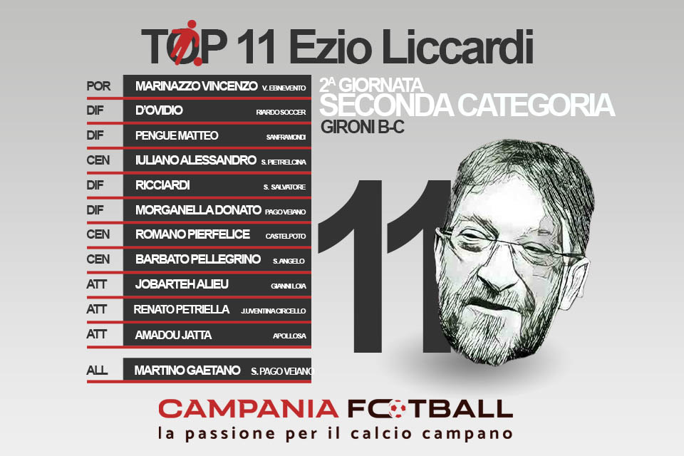 TOP 11 EZIO LICCARDI: Seconda Categoria Gironi B-C 2^ Giornata