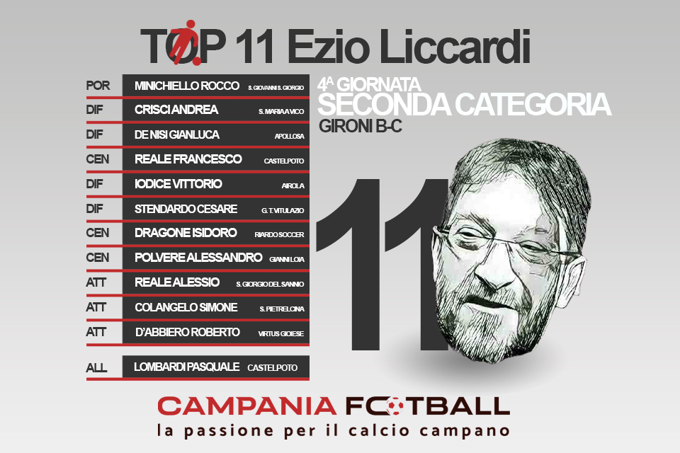 TOP 11 EZIO LICCARDI: 4ª Seconda Categoria Gironi B-C